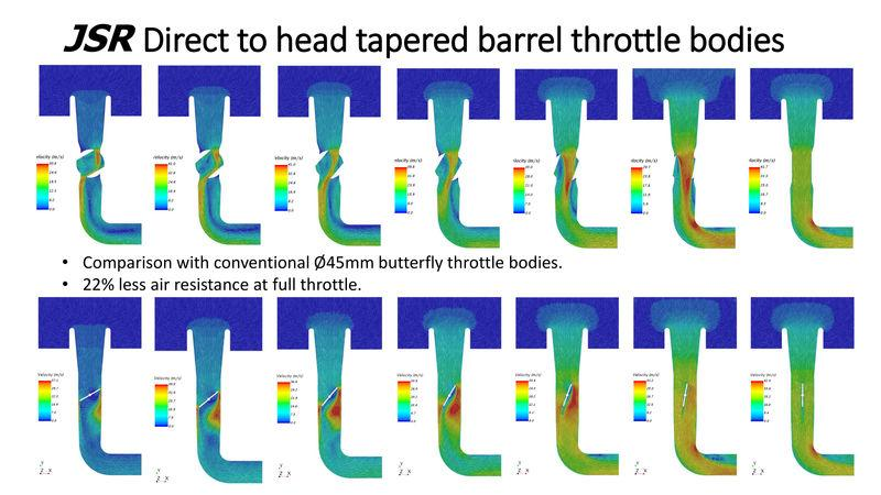 JSR_Direct_to_head_tapered_barrel_throttle_bodies_2020_01_25_51581844803.jpg